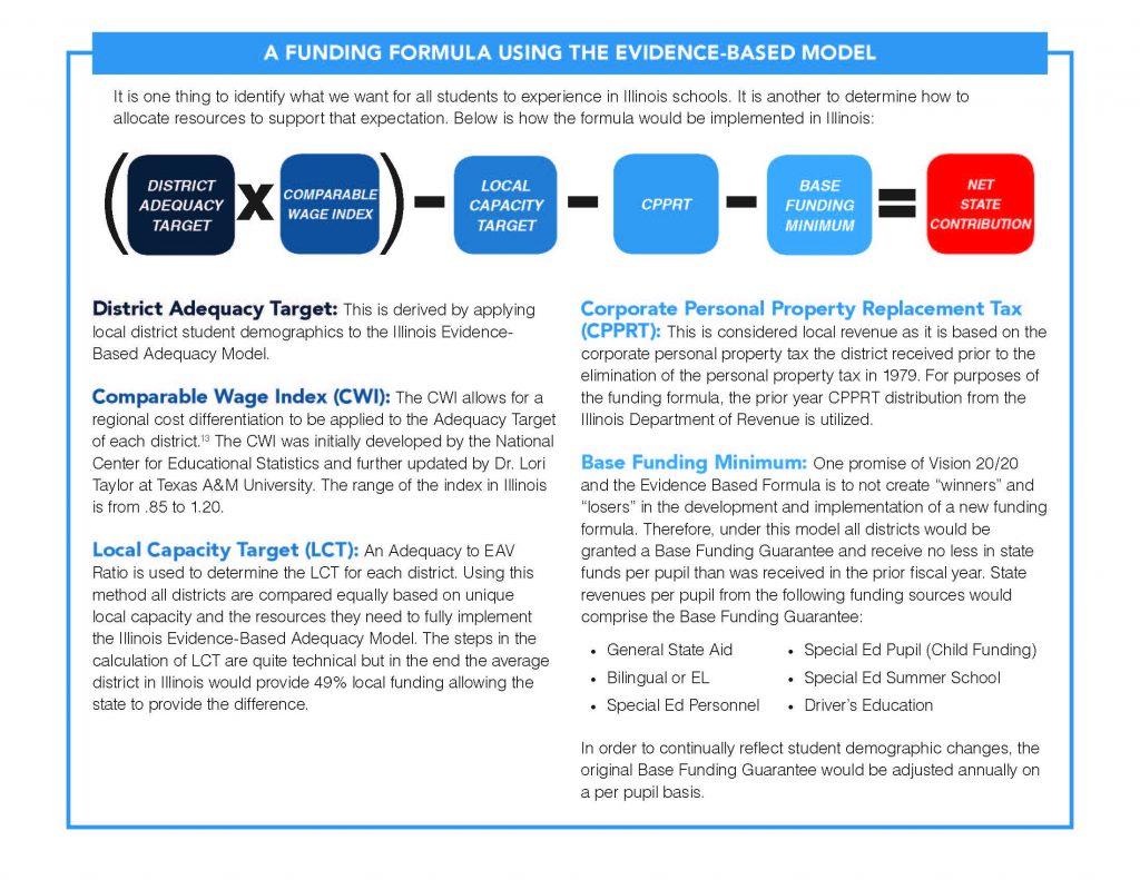 Evidence_Based_Model_Funding_Formula
